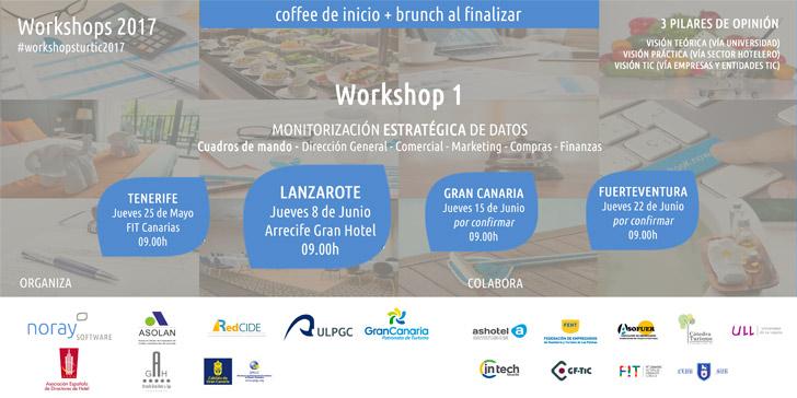 BANNER-WORKSHOP-Lanzarote-2