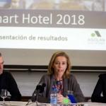 03-Smart Hotel 2018