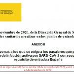Actualización ANEXO II