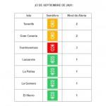 Comunicado 138/2021: La estabilización de los indicadores pandémicos mantiene a todas las islas en su semáforo actual | Tablas medidas a 22 septiembre 2021